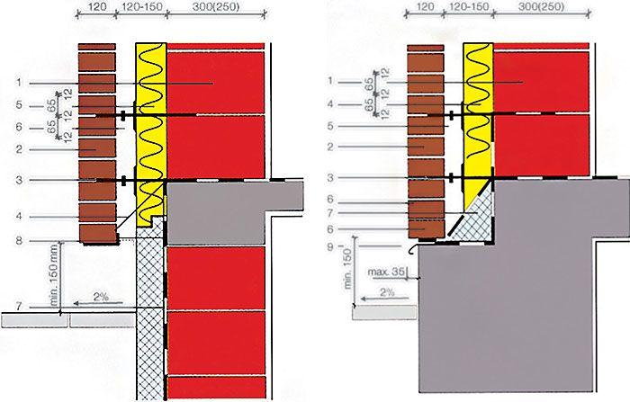 Vytvorenie úložnej plochy a konzoly
