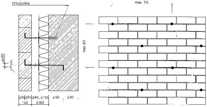 Pôdorysná schéma kotvenia lícového muriva k nosnej stene a schéma rozmiestnenia kotiev na fasáde