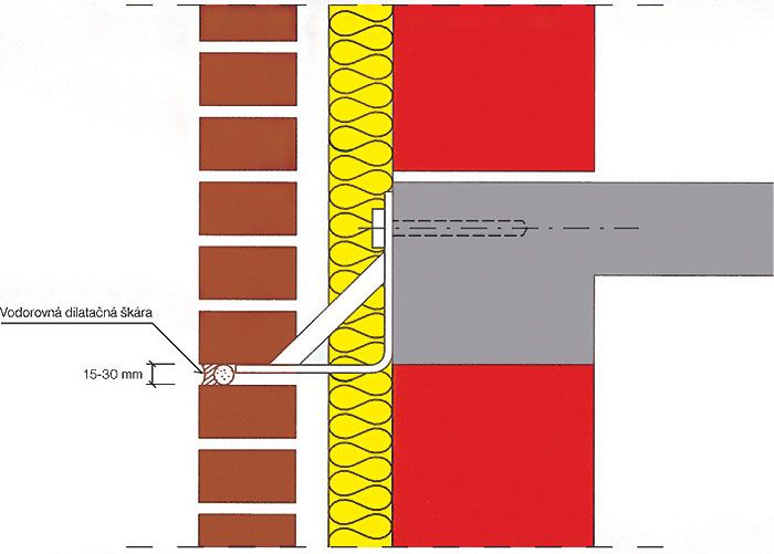 Rozhranie dilatačných úsekov v mieste úložnej konzoly