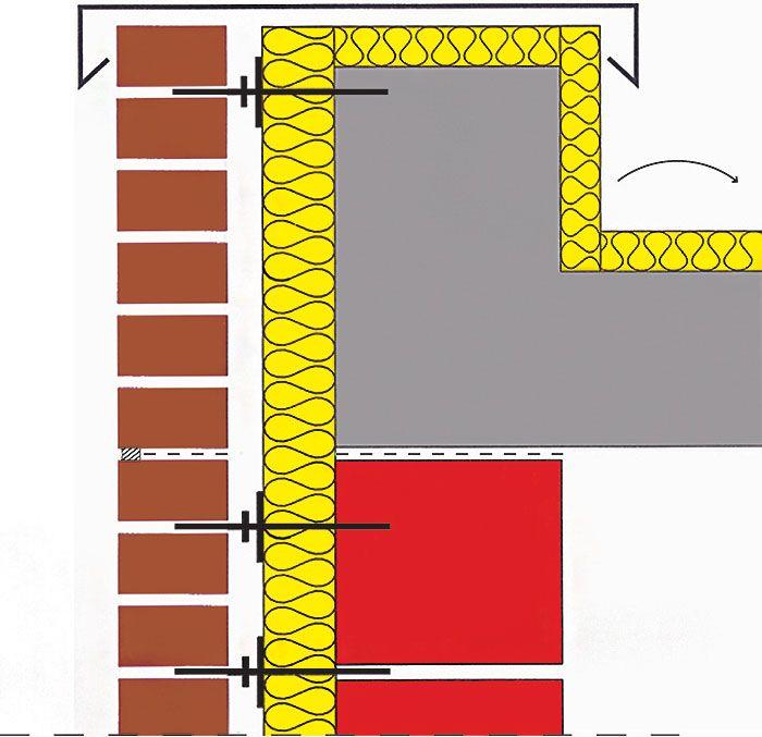 Detail atiky s vodorovnou škárou