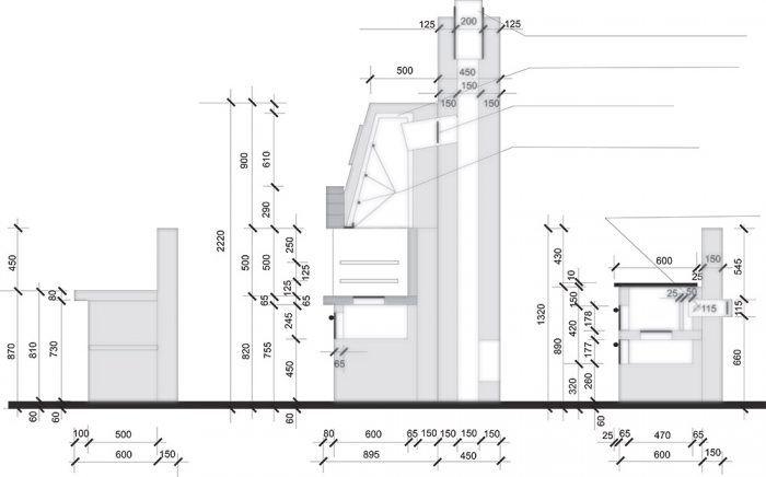 Záhradný kozub – rezy Rez A – A* Rez B – B* Rez C – C* plechová pozinkovaná rúra obalená hliníkovou fóliou (tenkým plechom) pre rozťažnosť pri zahriatí, obmurovaná tehlami šamotové platne 500 × 250 × 25 mm lepené tmelom oceľová rúra s klapkou s priemerom 200 mm výstuž dymovej komory, oceľový profil v tvare U a roxory oceľová rúra s klapkou s priemerom 115 mm