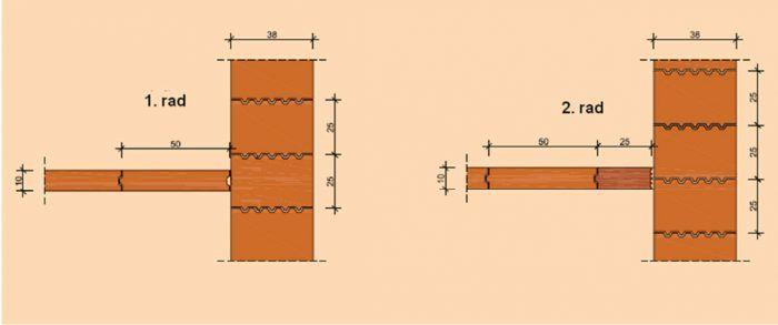 Väzba priečky z tehál na obvodovú stenu.