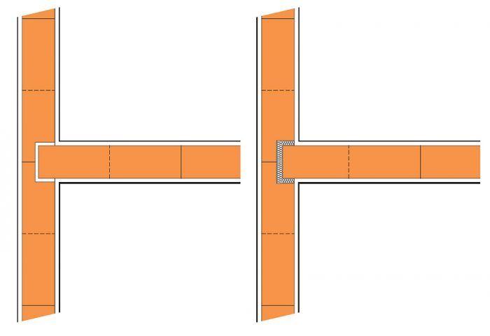 Tuhé napojenie priečky do vynechanej drážky (kapsy), styčná škára vyplnená murovacou maltou. (obr. vľavo) Pružné napojenie priečky do vynechanej drážky (kapsy), styčná škára vyplnená minerálnou vlnou. (obr. vpravo)