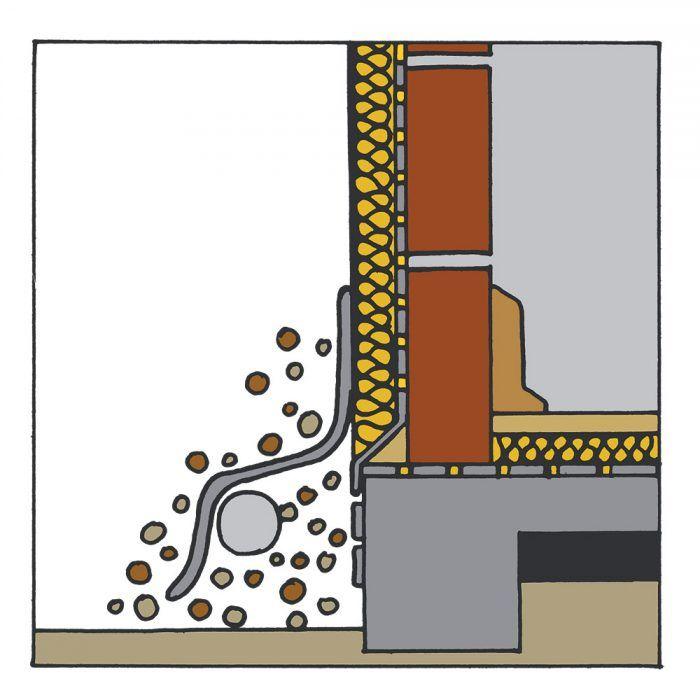 Na obrázku je znázornený prierez správne utesnenej a tepelne izolovanej konštrukcie steny, vrátane nopového pásu.