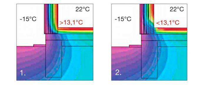 Vpravo: Príklad obvodovej steny dostatočne odizolovanej od základovej konštrukcie. Vnútorná povrchová teplota je vyššia ako kritická povrchová teplota pre vznik plesní (min. 13,1 °C vrátane bezpečnostnej prirážky zohľadňujúcej spôsob vykurovania). Vľavo: Príklad obvodovej steny nedostatočne odizolovanej od základovej konštrukcie. Vnútorná povrchová teplota je nižšia ako kritická povrchová teplota pre vznik plesní (min. 13,1 °C vrátane bezpečnostnej prirážky zohľadňujúcej spôsob vykurovania).